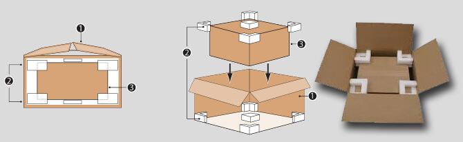 Cách đóng gói và niêm phong hàng hóa an toàn khu gửi đi xa phuonghoangtrans